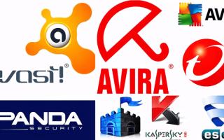 Наиболее популярные антивирусные программы
