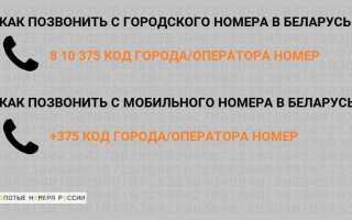 Коды белорусских операторов