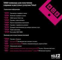 Как позвонить в сервис теле2