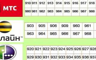 Код какого мобильного оператора
